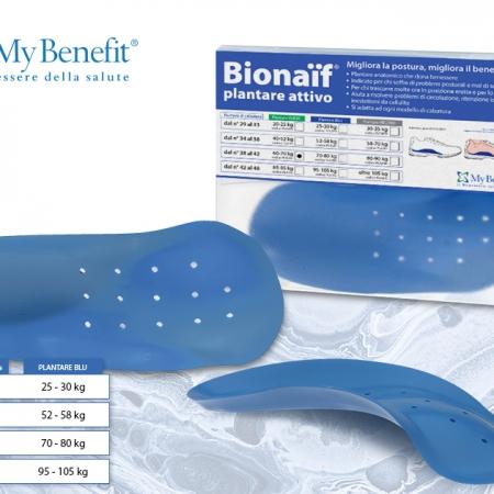 MyBenefit - Bionaif, plantare attivo BLU